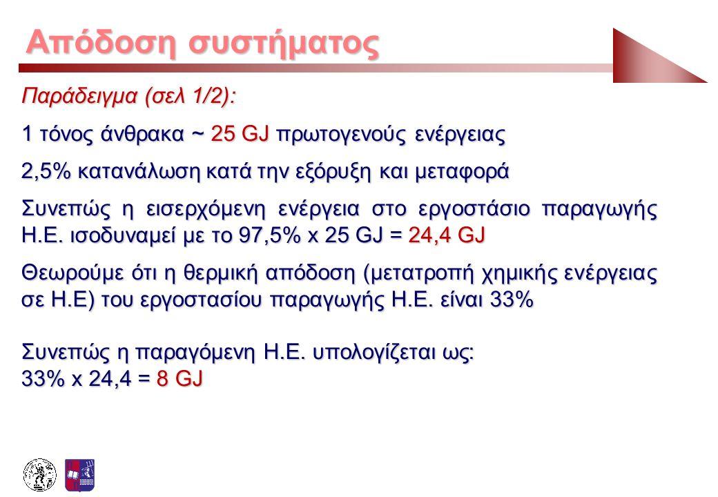Απόδοση συστήματος Παράδειγμα (σελ 2/2): Θεωρούμε ότι οι απώλειες μεταφοράς Η.Ε (μεταφορά, μετασχηματισμός, διανομή) είναι 7,5% Συνεπώς η παρεχόμενη Η.Ε στον χρήστη είναι: 92,5% x 8 = 7,4 GJ Μια λάμπα πυρακτώσεως μετατρέπει το 5% της Η.Ε σε φως.