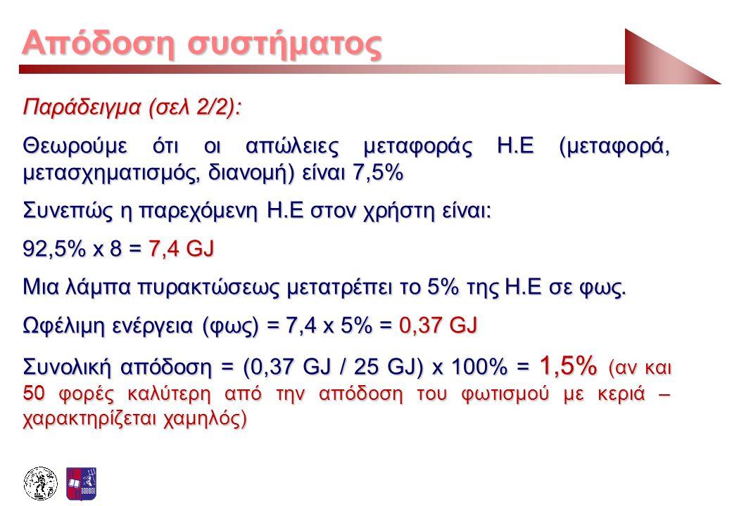 Απόδοση συστήματος Παράδειγμα (σελ 2/2): Θεωρούμε ότι οι απώλειες μεταφοράς Η.Ε (μεταφορά, μετασχηματισμός, διανομή) είναι 7,5% Συνεπώς η παρεχόμενη Η