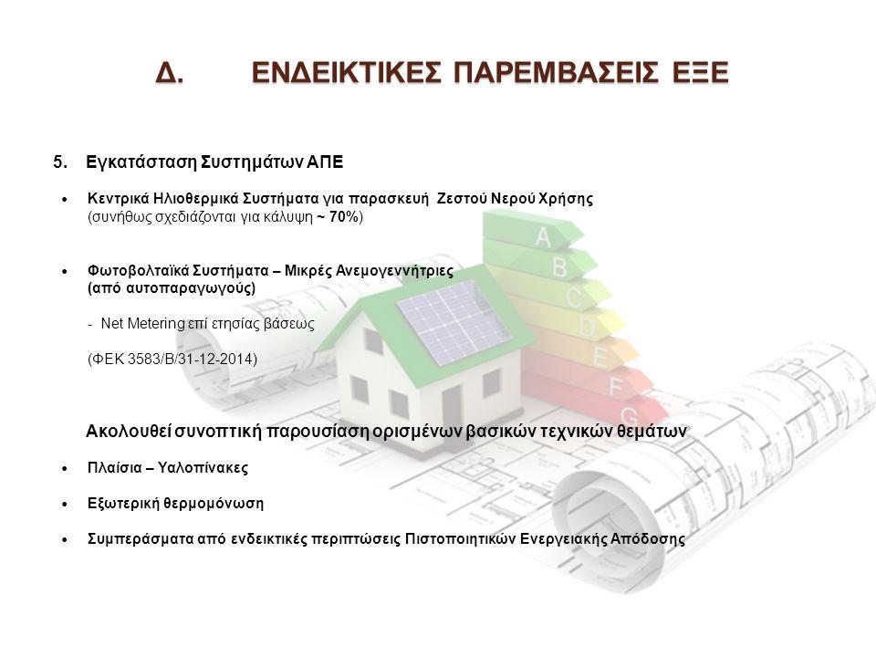 Δ. ΕΝΔΕΙΚΤΙΚΕΣ ΠΑΡΕΜΒΑΣΕΙΣ ΕΞΕ 5.Εγκατάσταση Συστημάτων ΑΠΕ Κεντρικά Ηλιοθερμικά Συστήματα για παρασκευή Ζεστού Νερού Χρήσης (συνήθως σχεδιάζονται για