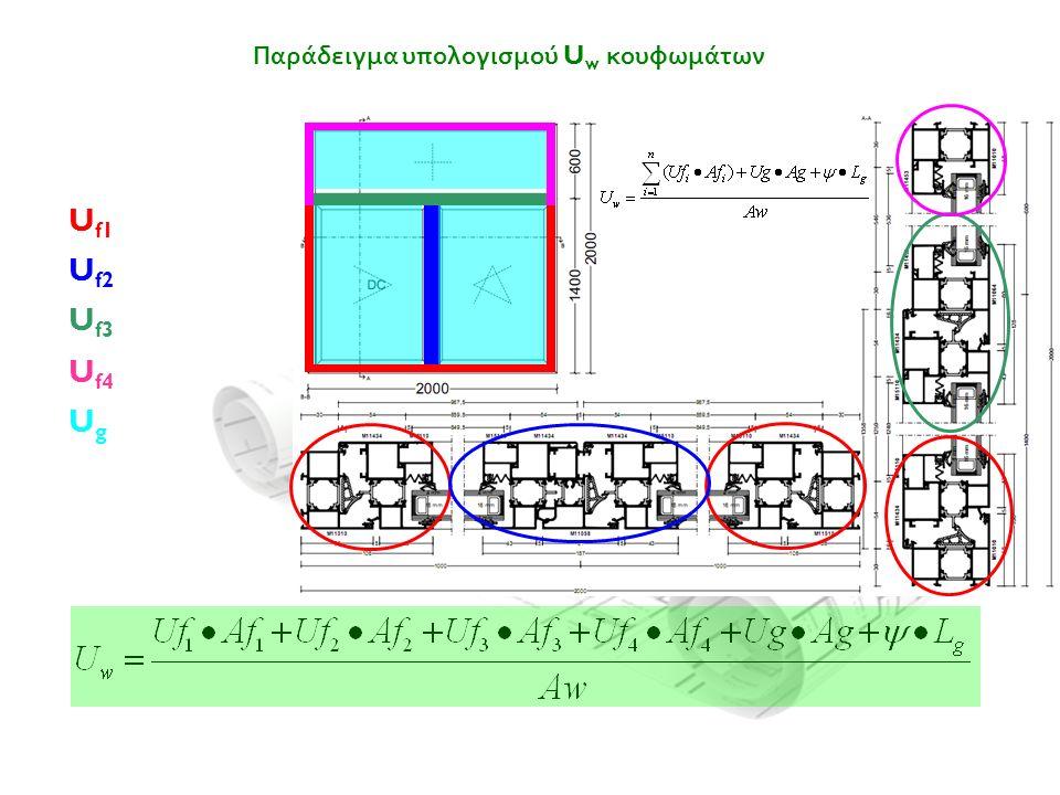 Παράδειγμα υπολογισμού U w κουφωμάτων U f1 U f2 U f3 U f4 UgUg