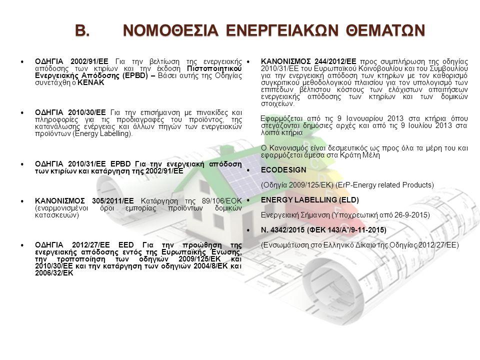 Β.ΝΟΜΟΘΕΣΙΑ ΕΝΕΡΓΕΙΑΚΩΝ ΘΕΜΑΤΩΝ ΟΔΗΓΙΑ 2002/91/ΕΕ Για την βελτίωση της ενεργειακής απόδοσης των κτιρίων και την έκδοση Πιστοποιητικού Ενεργειακής Απόδοσης (EPBD) – Βάσει αυτής της Οδηγίας συνετάχθη ο ΚΕΝΑΚ ΟΔΗΓΙΑ 2010/30/ΕΕ Για την επισήμανση με πινακίδες και πληροφορίες για τις προδιαγραφές του προϊόντος, της κατανάλωσης ενέργειας και άλλων πηγών των ενεργειακών προϊόντων (Energy Labelling).