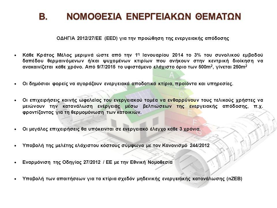Β.ΝΟΜΟΘΕΣΙΑ ΕΝΕΡΓΕΙΑΚΩΝ ΘΕΜΑΤΩΝ ΟΔΗΓΙΑ 2012/27/ΕΕ (EED) για την προώθηση της ενεργειακής απόδοσης Κάθε Κράτος Μέλος μεριμνά ώστε από την 1 η Ιανουαρίου 2014 το 3% του συνολικού εμβαδού δαπέδου θερμαινόμενων ή/και ψυχoμένων κτιρίων που ανήκουν στην κεντρική διοίκηση να ανακαινίζεται κάθε χρόνο.