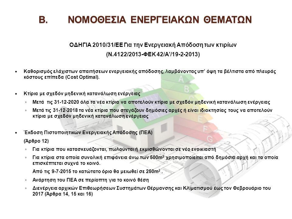 Β.ΝΟΜΟΘΕΣΙΑ ΕΝΕΡΓΕΙΑΚΩΝ ΘΕΜΑΤΩΝ ΟΔΗΓΙΑ 2010/31/ΕΕ Για την Ενεργειακή Απόδοση των κτιρίων (Ν.4122/2013-ΦΕΚ 42/Α'/19-2-2013) Καθορισμός ελάχιστων απαιτή