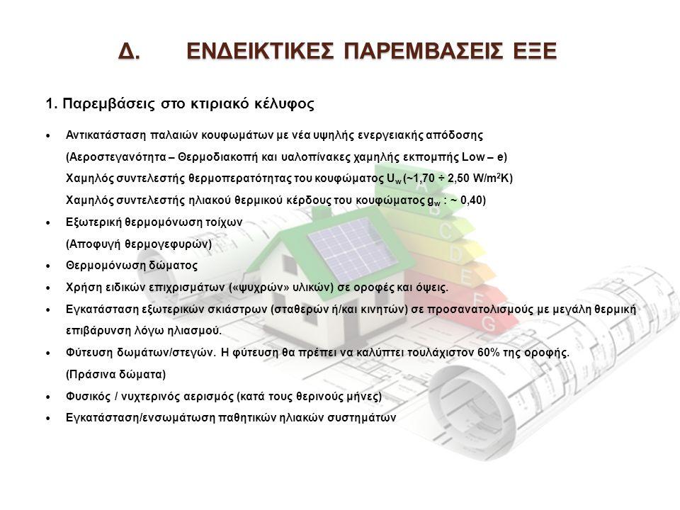 Δ.ΕΝΔΕΙΚΤΙΚΕΣ ΠΑΡΕΜΒΑΣΕΙΣ ΕΞΕ 1. Παρεμβάσεις στο κτιριακό κέλυφος Αντικατάσταση παλαιών κουφωμάτων με νέα υψηλής ενεργειακής απόδοσης (Αεροστεγανότητα