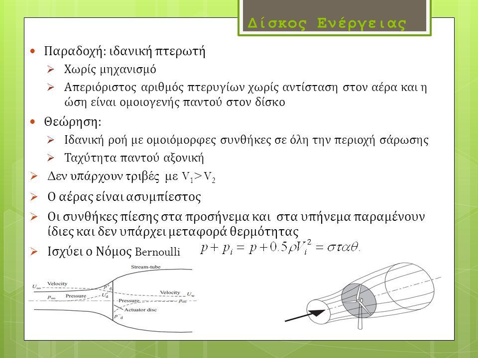 Δίσκος Ενέργειας Παραδοχή: ιδανική πτερωτή  Χωρίς μηχανισμό  Απεριόριστος αριθμός πτερυγίων χωρίς αντίσταση στον αέρα και η ώση είναι ομοιογενής παν