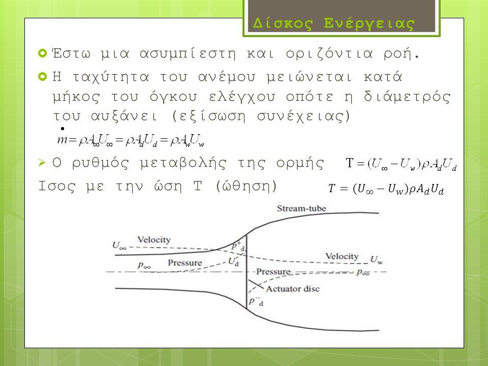 Δίσκος Ενέργειας  Έστω μια ασυμπίεστη και οριζόντια ροή.  Η ταχύτητα του ανέμου μειώνεται κατά μήκος του όγκου ελέγχου οπότε η διάμετρός του αυξάνει