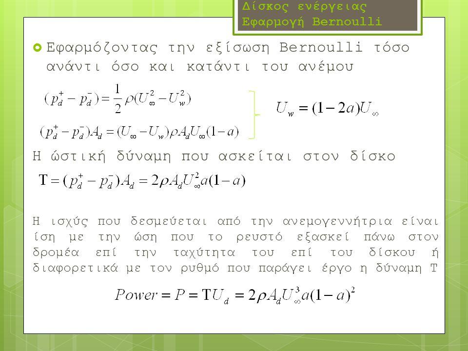 Δίσκος ενέργειας Εφαρμογή Bernoulli  Εφαρμόζοντας την εξίσωση Bernoulli τόσο ανάντι όσο και κατάντι του ανέμου Η ώστική δύναμη που ασκείται στον δίσκ