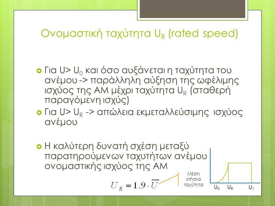 Ονομαστική ταχύτητα U R (rated speed)  Για U> U 0 και όσο αυξάνεται η ταχύτητα του ανέμου -> παράλληλη αύξηση της ωφέλιμης ισχύος της ΑΜ μέχρι ταχύτη