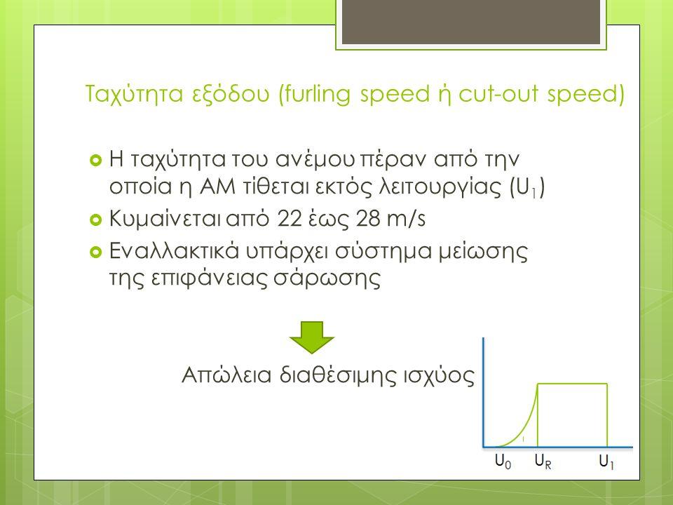 Ταχύτητα εξόδου (furling speed ή cut-out speed)  Η ταχύτητα του ανέμου πέραν από την οποία η ΑΜ τίθεται εκτός λειτουργίας (U 1 )  Κυμαίνεται από 22