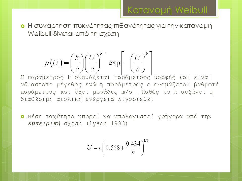 Κατανομή Weibull  Η συνάρτηση πυκνότητας πιθανότητας για την κατανομή Weibull δίνεται από τη σχέση Η παράμετρος k ονομάζεται παράμετρος μορφής και εί