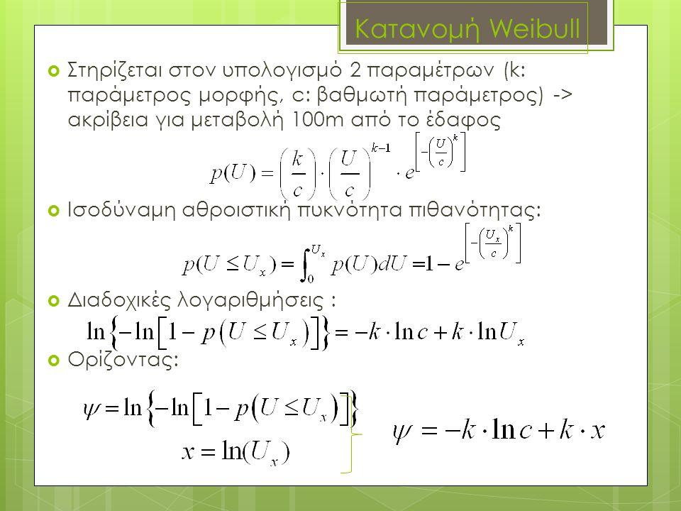 Στηρίζεται στον υπολογισμό 2 παραμέτρων (k: παράμετρος μορφής, c: βαθμωτή παράμετρος) -> ακρίβεια για μεταβολή 100m από το έδαφος  Ισοδύναμη αθροισ