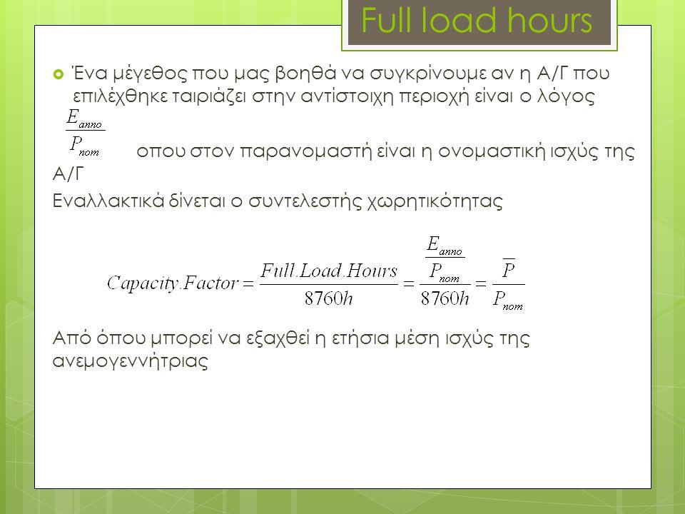 Full load hours  Ένα μέγεθος που μας βοηθά να συγκρίνουμε αν η Α/Γ που επιλέχθηκε ταιριάζει στην αντίστοιχη περιοχή είναι ο λόγος οπου στον παρανομασ