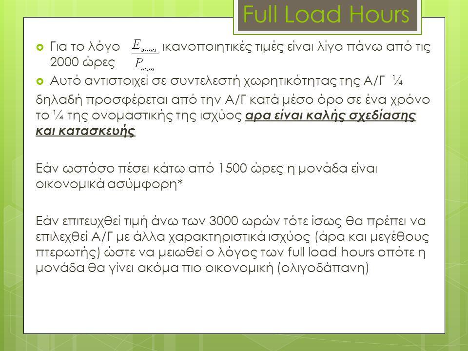 Full Load Hours  Για το λόγο ικανοποιητικές τιμές είναι λίγο πάνω από τις 2000 ώρες  Αυτό αντιστοιχεί σε συντελεστή χωρητικότητας της Α/Γ ¼ δηλαδή π