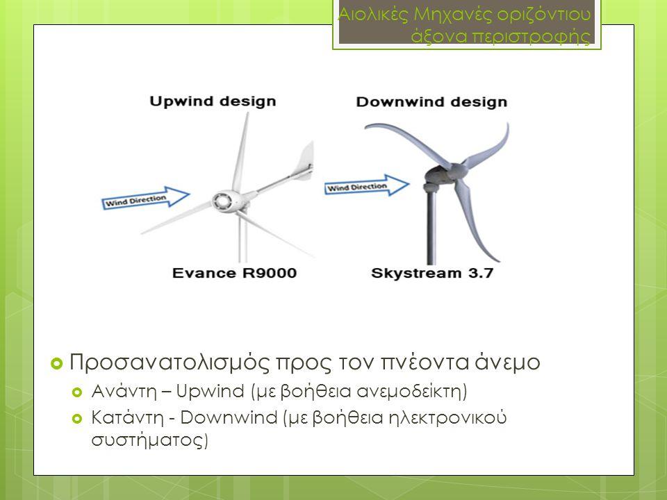 Αιολικές Μηχανές οριζόντιου άξονα περιστροφής  Προσανατολισμός προς τον πνέοντα άνεμο  Ανάντη – Upwind (με βοήθεια ανεμοδείκτη)  Κατάντη - Downwind