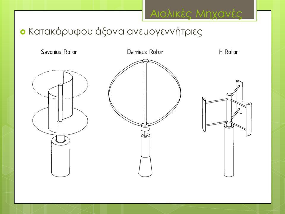 Αιολικές Μηχανές  Κατακόρυφου άξονα ανεμογεννήτριες
