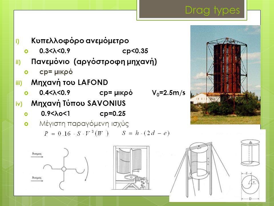 Drag types i) Κυπελλοφόρο ανεμόμετρο  0.3<λ<0.9 cp<0.35 ii) Πανεμόνιο (αργόστροφη μηχανή)  cp= μικρό iii) Μηχανή του LAFOND  0.4<λ<0.9 cp= μικρό V