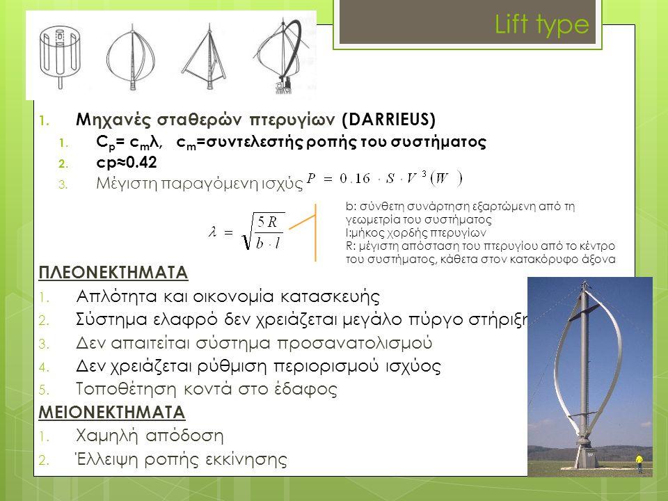 Lift type 1. Μηχανές σταθερών πτερυγίων (DARRIEUS) 1. C p = c m λ, c m =συντελεστής ροπής του συστήματος 2. cp≈0.42 3. Μέγιστη παραγόμενη ισχύς ΠΛΕΟΝΕ
