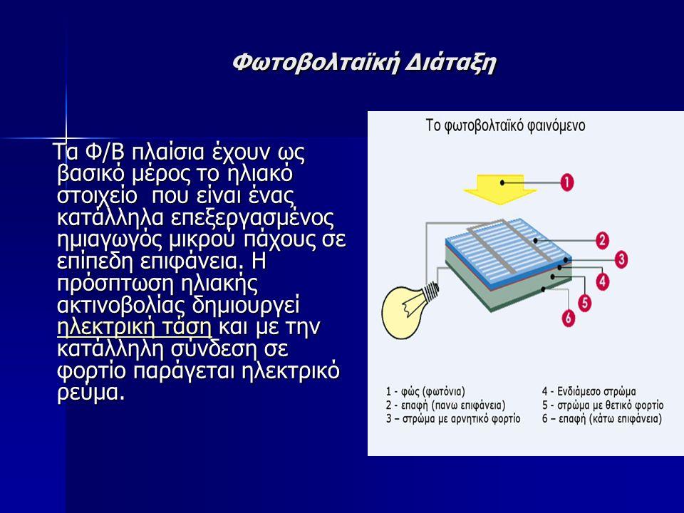 Φωτοβολταϊκή Διάταξη Τα Φ/Β πλαίσια έχουν ως βασικό μέρος το ηλιακό στοιχείο που είναι ένας κατάλληλα επεξεργασμένος ημιαγωγός μικρού πάχους σε επίπεδη επιφάνεια.