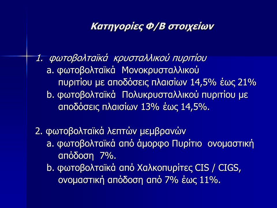 Κατηγορίες Φ/Β στοιχείων 1. φωτοβολταϊκά κρυσταλλικού πυριτίου a.