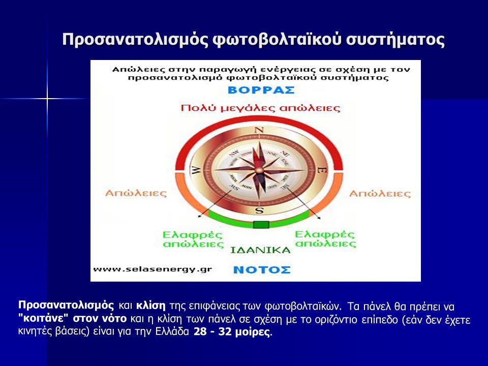 Προσανατολισμός φωτοβολταϊκού συστήματος Προσανατολισμός και κλίση της επιφάνειας των φωτοβολταϊκών.