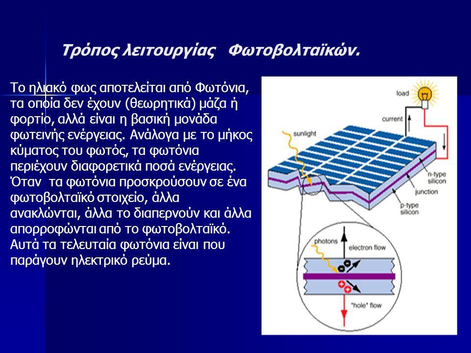Πλεονεκτήματα Φ/Β σε σχέση με οποιονδήποτε άλλο τρόπο παραγωγής Ενέργειας: Τεχνολογία φιλική στο περιβάλλον Η ηλιακή ενέργεια είναι ανεξάντλητη ενεργειακή πηγή, διατίθεται παντού και δεν στοιχίζει απολύτως τίποτα Η λειτουργία του συστήματος είναι ολοσχερώς αθόρυβη Έχουν σχεδόν μηδενικές απαιτήσεις συντήρησης Έχουν μεγάλη διάρκεια ζωής: οι κατασκευαστές εγγυώνται τα «κρύσταλλα» για 20-30 χρόνια λειτουργίας Υπάρχει πάντα η δυνατότητα μελλοντικής επέκτασης, ώστε να ανταποκρίνονται στις αυξανόμενες ανάγκες των χρηστών