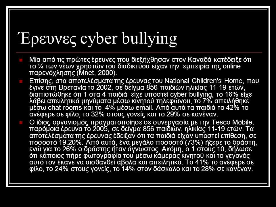 Έρευνες cyber bullying Μία από τις πρώτες έρευνες που διεξήχθησαν στον Καναδά κατέδειξε ότι το ¼ των νέων χρηστών του διαδικτύου είχαν την εμπειρία της online παρενόχλησης (Mnet, 2000).