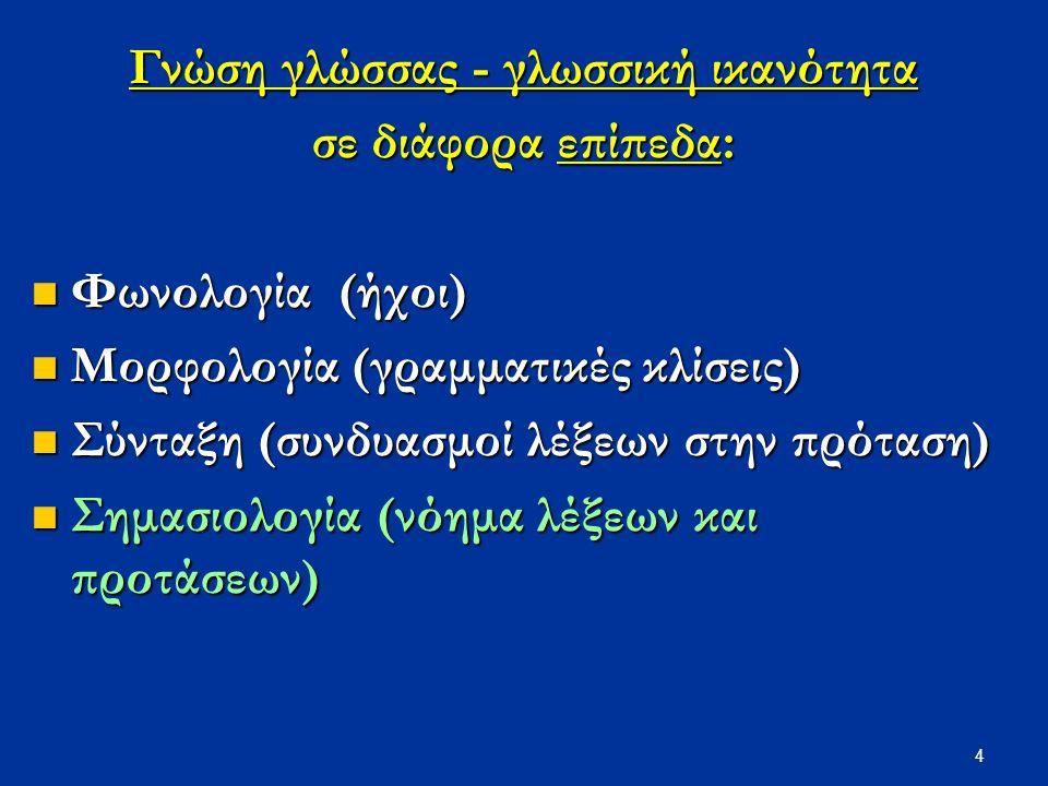 4 Γνώση γλώσσας - γλωσσική ικανότητα σε διάφορα επίπεδα: Φωνολογία (ήχοι) Φωνολογία (ήχοι) Μορφολογία (γραμματικές κλίσεις) Μορφολογία (γραμματικές κλίσεις) Σύνταξη (συνδυασμοί λέξεων στην πρόταση) Σύνταξη (συνδυασμοί λέξεων στην πρόταση) Σημασιολογία (νόημα λέξεων και προτάσεων) Σημασιολογία (νόημα λέξεων και προτάσεων)