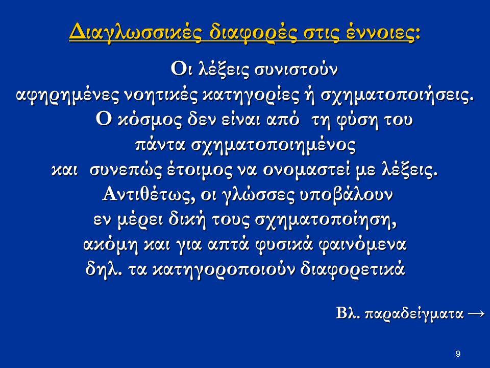 50 Μάθηση λέξεων Οι λέξεις δεν μαθαίνονται μέσω ορισμών Οι λέξεις δεν μαθαίνονται μέσω ορισμών Οι ορισμοί δύσκολοι (ακόμη και για λεξικογράφους) Οι ορισμοί δύσκολοι (ακόμη και για λεξικογράφους) Άγνωστες λέξεις μπορούν να μαθευτούν σε συμφραζόμενα (π.χ.