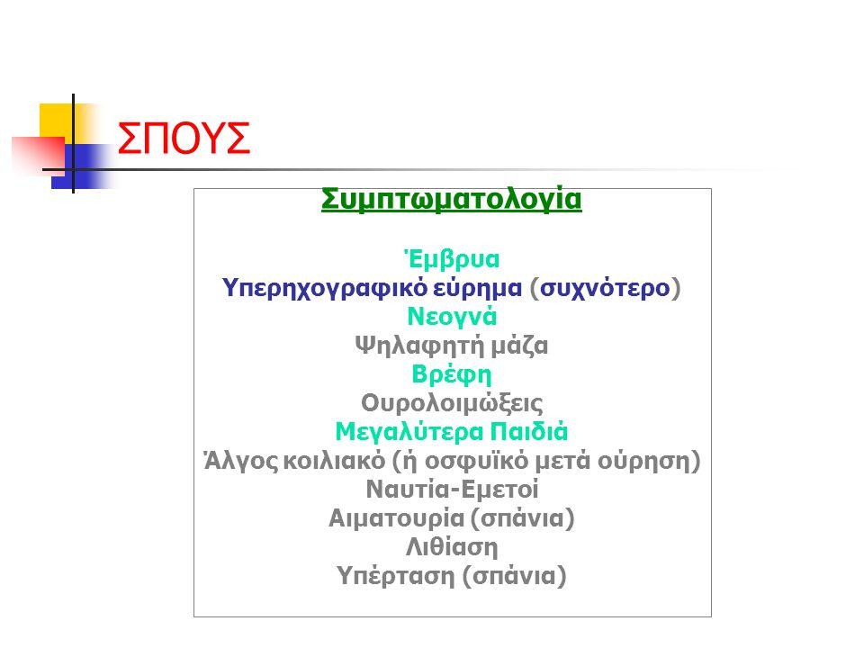 Συμπτωματολογία Έμβρυα Υπερηχογραφικό εύρημα (συχνότερο) Νεογνά Ψηλαφητή μάζα Βρέφη Ουρολοιμώξεις Μεγαλύτερα Παιδιά Άλγος κοιλιακό (ή οσφυϊκό μετά ούρηση) Ναυτία-Εμετοί Αιματουρία (σπάνια) Λιθίαση Υπέρταση (σπάνια) ΣΠΟΥΣ
