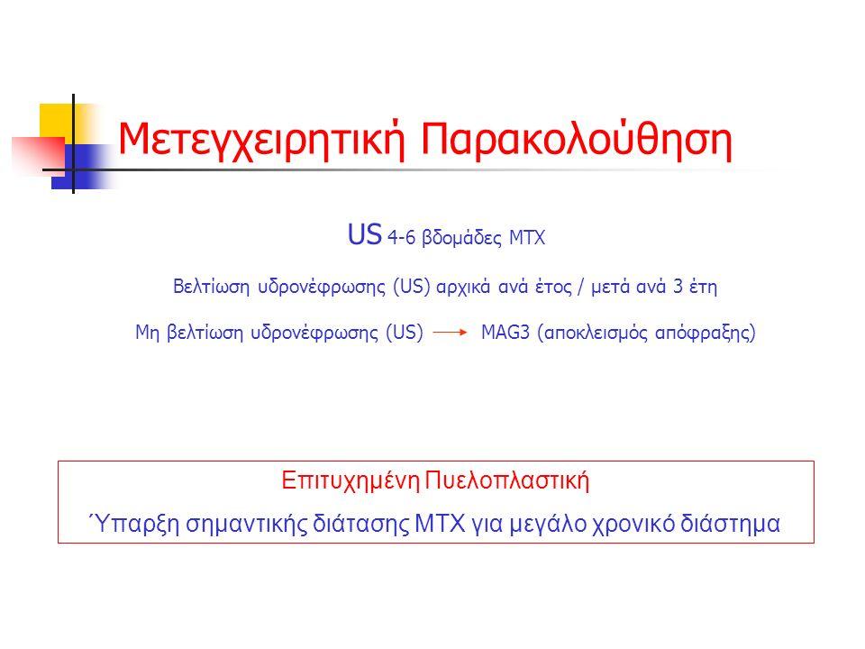 Μετεγχειρητική Παρακολούθηση US 4-6 βδομάδες ΜΤΧ Βελτίωση υδρονέφρωσης (US) αρχικά ανά έτος / μετά ανά 3 έτη Μη βελτίωση υδρονέφρωσης (US) MAG3 (αποκλεισμός απόφραξης) Επιτυχημένη Πυελοπλαστική Ύπαρξη σημαντικής διάτασης ΜΤΧ για μεγάλο χρονικό διάστημα