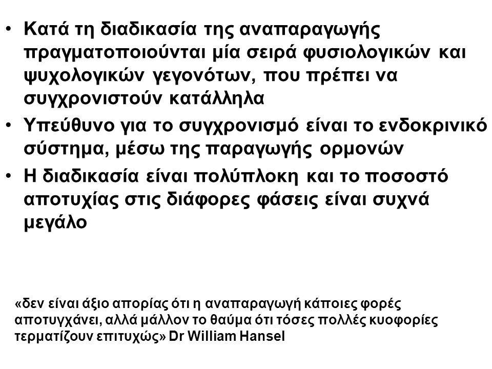 «δεν είναι άξιο απορίας ότι η αναπαραγωγή κάποιες φορές αποτυγχάνει, αλλά μάλλον το θαύμα ότι τόσες πολλές κυοφορίες τερματίζουν επιτυχώς» Dr William Hansel Κατά τη διαδικασία της αναπαραγωγής πραγματοποιούνται μία σειρά φυσιολογικών και ψυχολογικών γεγονότων, που πρέπει να συγχρονιστούν κατάλληλα Υπεύθυνο για το συγχρονισμό είναι το ενδοκρινικό σύστημα, μέσω της παραγωγής ορμονών Η διαδικασία είναι πολύπλοκη και το ποσοστό αποτυχίας στις διάφορες φάσεις είναι συχνά μεγάλο