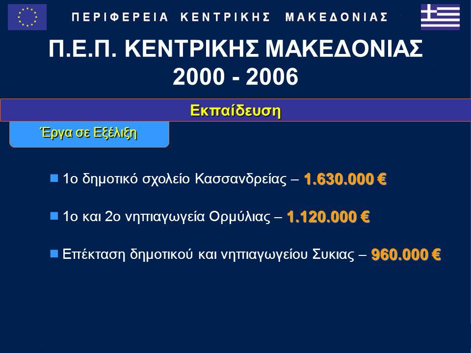 Έργα σε Εξέλιξη Εκπαίδευση 1.630.000 €  1ο δημοτικό σχολείο Κασσανδρείας – 1.630.000 € 1.120.000 €  1ο και 2ο νηπιαγωγεία Ορμύλιας – 1.120.000 € 960.000 €  Επέκταση δημοτικού και νηπιαγωγείου Συκιας – 960.000 € Π.Ε.Π.