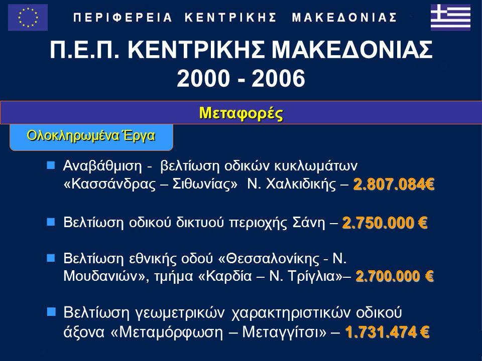 Ολοκληρωμένα Έργα Εκπαίδευση 880.500 €  3ο δημοτικό σχολειό Ν.