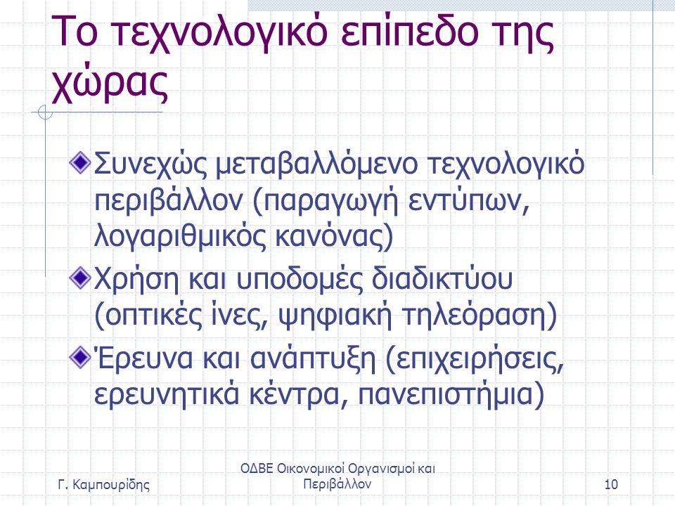 ΟΔΒΕ Οικονομικοί Οργανισμοί και Περιβάλλον10 Το τεχνολογικό επίπεδο της χώρας Συνεχώς μεταβαλλόμενο τεχνολογικό περιβάλλον (παραγωγή εντύπων, λογαριθμικός κανόνας) Χρήση και υποδομές διαδικτύου (οπτικές ίνες, ψηφιακή τηλεόραση) Έρευνα και ανάπτυξη (επιχειρήσεις, ερευνητικά κέντρα, πανεπιστήμια) Γ.