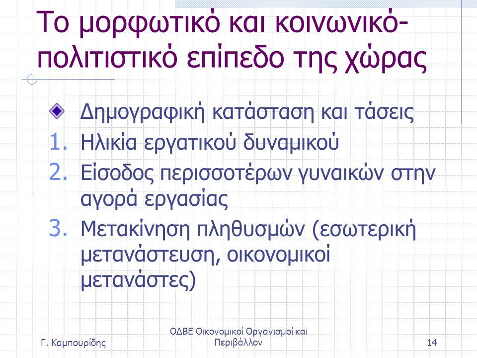 ΟΔΒΕ Οικονομικοί Οργανισμοί και Περιβάλλον14 Το μορφωτικό και κοινωνικό- πολιτιστικό επίπεδο της χώρας Δημογραφική κατάσταση και τάσεις 1.