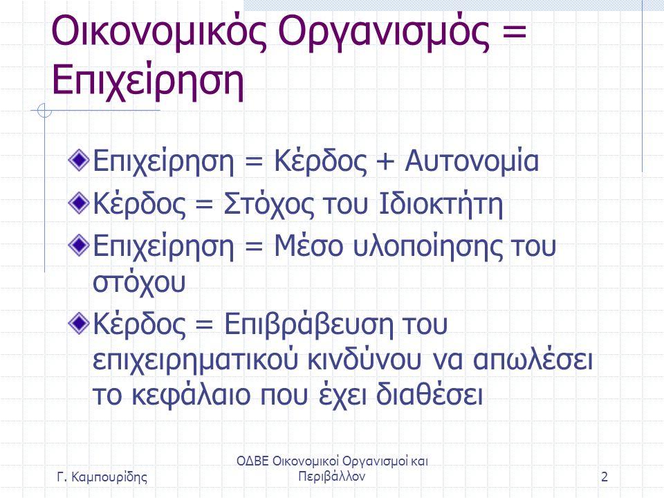 ΟΔΒΕ Οικονομικοί Οργανισμοί και Περιβάλλον2 Οικονομικός Οργανισμός = Επιχείρηση Επιχείρηση = Κέρδος + Αυτονομία Κέρδος = Στόχος του Ιδιοκτήτη Επιχείρηση = Μέσο υλοποίησης του στόχου Κέρδος = Επιβράβευση του επιχειρηματικού κινδύνου να απωλέσει το κεφάλαιο που έχει διαθέσει Γ.