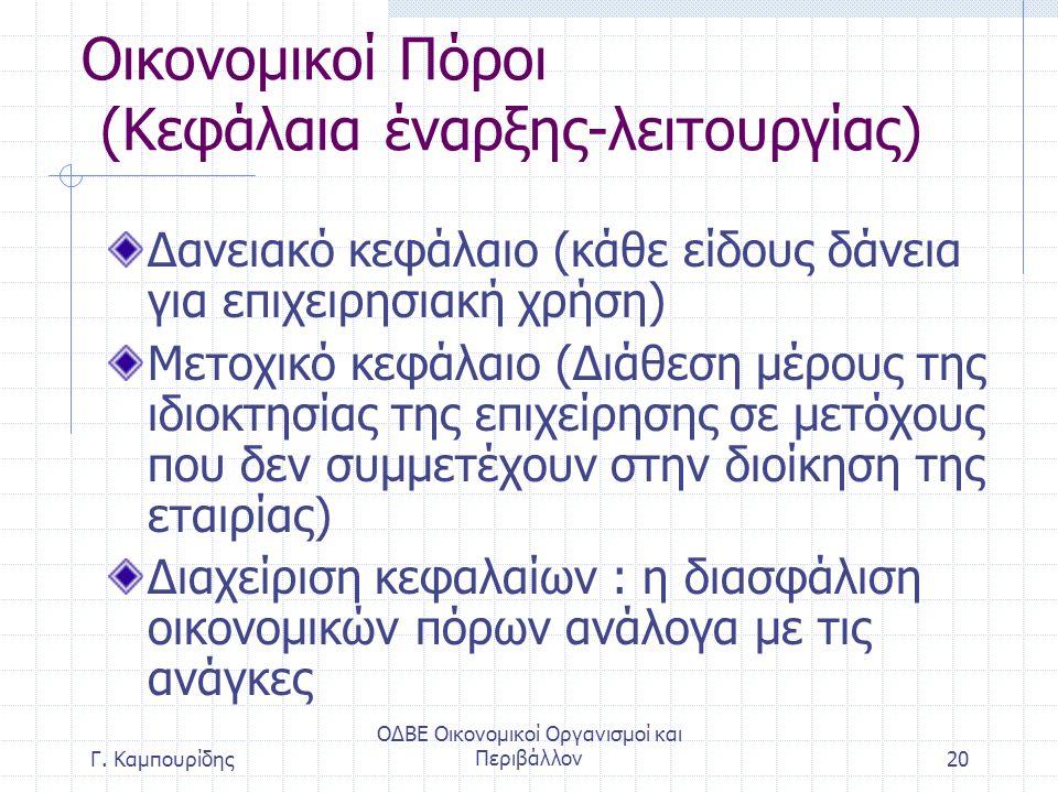 ΟΔΒΕ Οικονομικοί Οργανισμοί και Περιβάλλον20 Οικονομικοί Πόροι (Κεφάλαια έναρξης-λειτουργίας) Δανειακό κεφάλαιο (κάθε είδους δάνεια για επιχειρησιακή χρήση) Μετοχικό κεφάλαιο (Διάθεση μέρους της ιδιοκτησίας της επιχείρησης σε μετόχους που δεν συμμετέχουν στην διοίκηση της εταιρίας) Διαχείριση κεφαλαίων : η διασφάλιση οικονομικών πόρων ανάλογα με τις ανάγκες Γ.