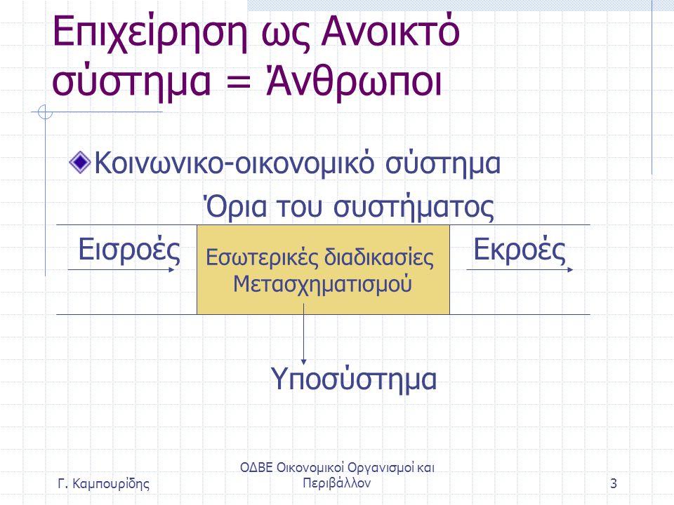ΟΔΒΕ Οικονομικοί Οργανισμοί και Περιβάλλον3 Επιχείρηση ως Ανοικτό σύστημα = Άνθρωποι Κοινωνικο-οικονομικό σύστημα Όρια του συστήματος Εισροές Εκροές Υποσύστημα Εσωτερικές διαδικασίες Μετασχηματισμού Γ.