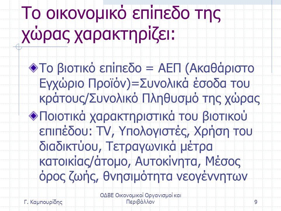 ΟΔΒΕ Οικονομικοί Οργανισμοί και Περιβάλλον9 Το οικονομικό επίπεδο της χώρας χαρακτηρίζει: Το βιοτικό επίπεδο = ΑΕΠ (Ακαθάριστο Εγχώριο Προϊόν)=Συνολικά έσοδα του κράτους/Συνολικό Πληθυσμό της χώρας Ποιοτικά χαρακτηριστικά του βιοτικού επιπέδου: ΤV, Υπολογιστές, Χρήση του διαδικτύου, Τετραγωνικά μέτρα κατοικίας/άτομο, Αυτοκίνητα, Μέσος όρος ζωής, θνησιμότητα νεογέννητων Γ.