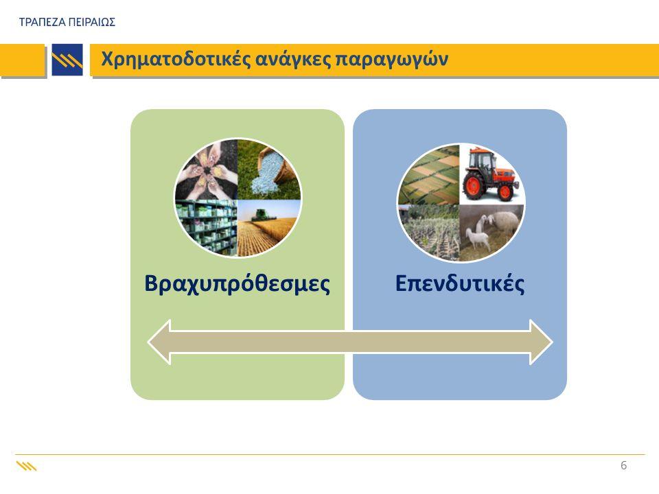 Χρηματοδοτικές ανάγκες παραγωγών 6 ΒραχυπρόθεσμεςΕπενδυτικές