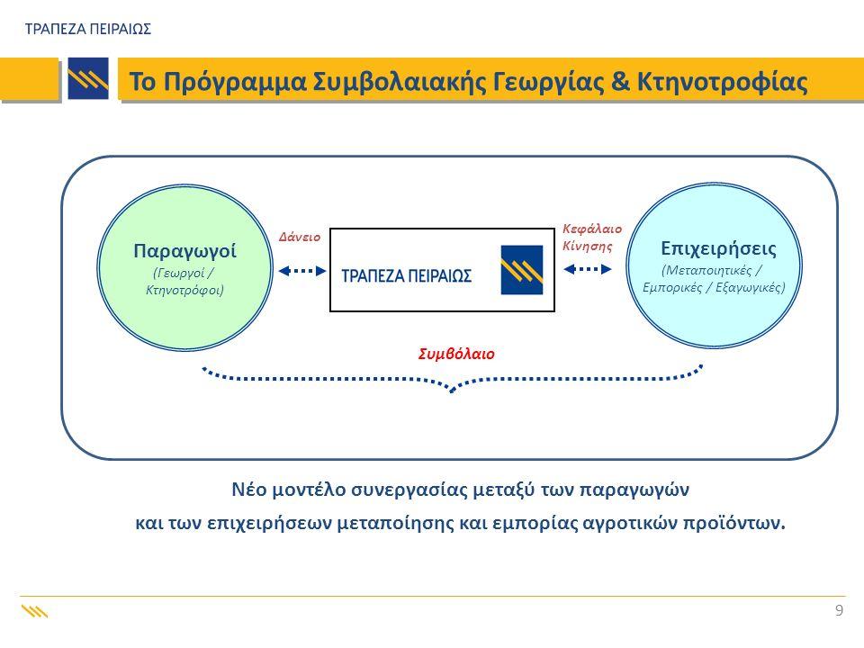 9 Το Πρόγραμμα Συμβολαιακής Γεωργίας & Κτηνοτροφίας Παραγωγοί (Γεωργοί / Κτηνοτρόφοι) Επιχειρήσεις (Μεταποιητικές / Εμπορικές / Εξαγωγικές) Νέο μοντέλ