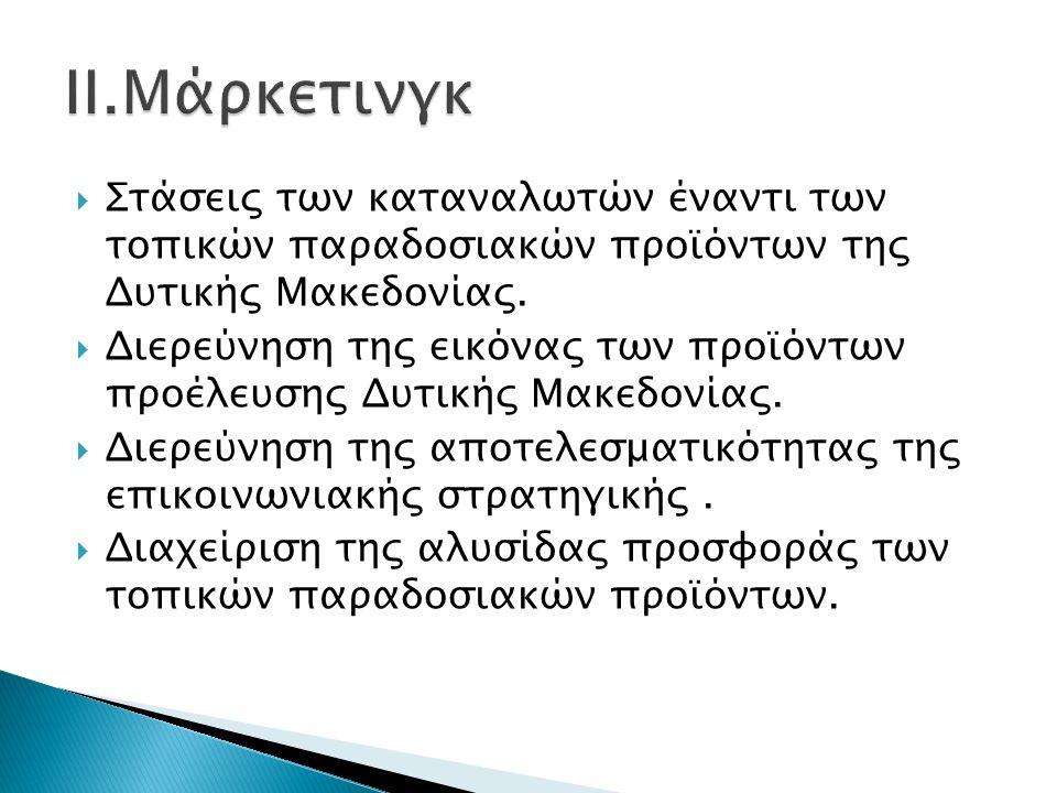 Στάσεις των καταναλωτών έναντι των τοπικών παραδοσιακών προϊόντων της Δυτικής Μακεδονίας.