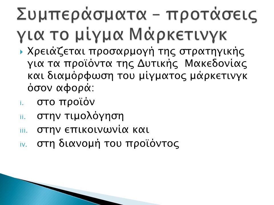  Χρειάζεται προσαρμογή της στρατηγικής για τα προϊόντα της Δυτικής Μακεδονίας και διαμόρφωση του μίγματος μάρκετινγκ όσον αφορά: i.