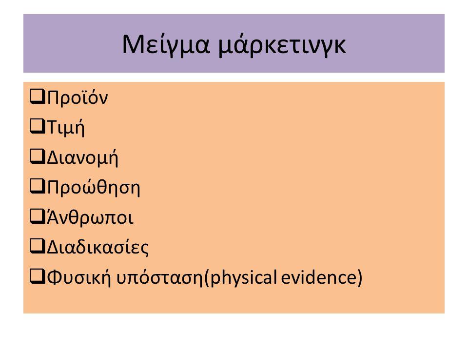 Μείγμα μάρκετινγκ  Προϊόν  Τιμή  Διανομή  Προώθηση  Άνθρωποι  Διαδικασίες  Φυσική υπόσταση(physical evidence)