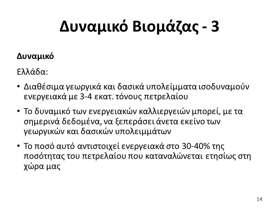 Δυναμικό Βιομάζας - 3 Δυναμικό Ελλάδα: Διαθέσιμα γεωργικά και δασικά υπολείμματα ισοδυναμούν ενεργειακά με 3 ‑ 4 εκατ.
