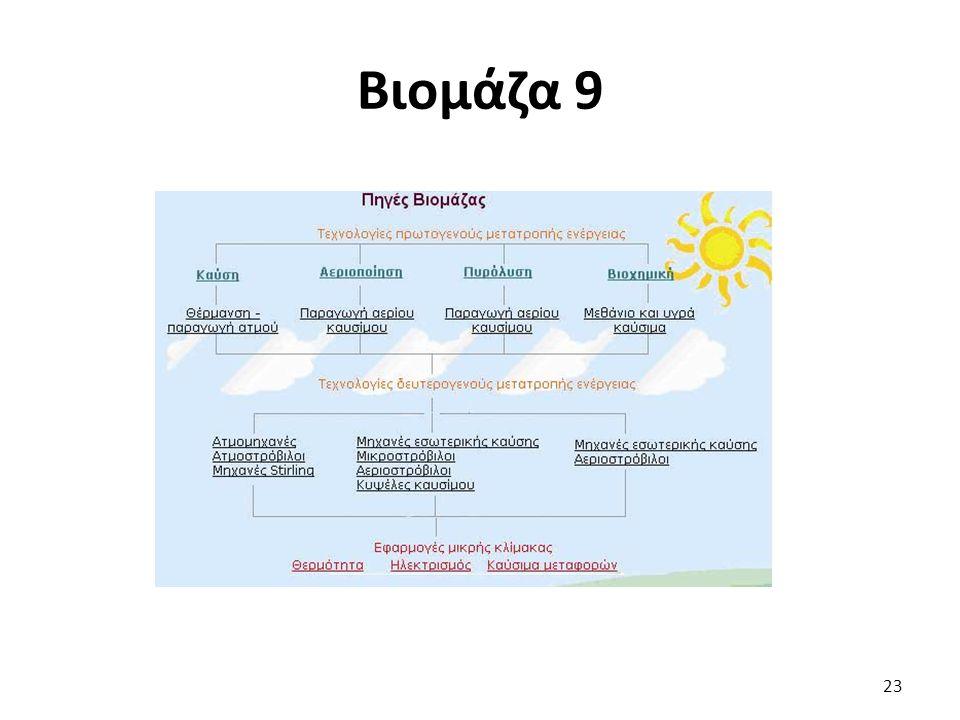 Βιομάζα 9 23