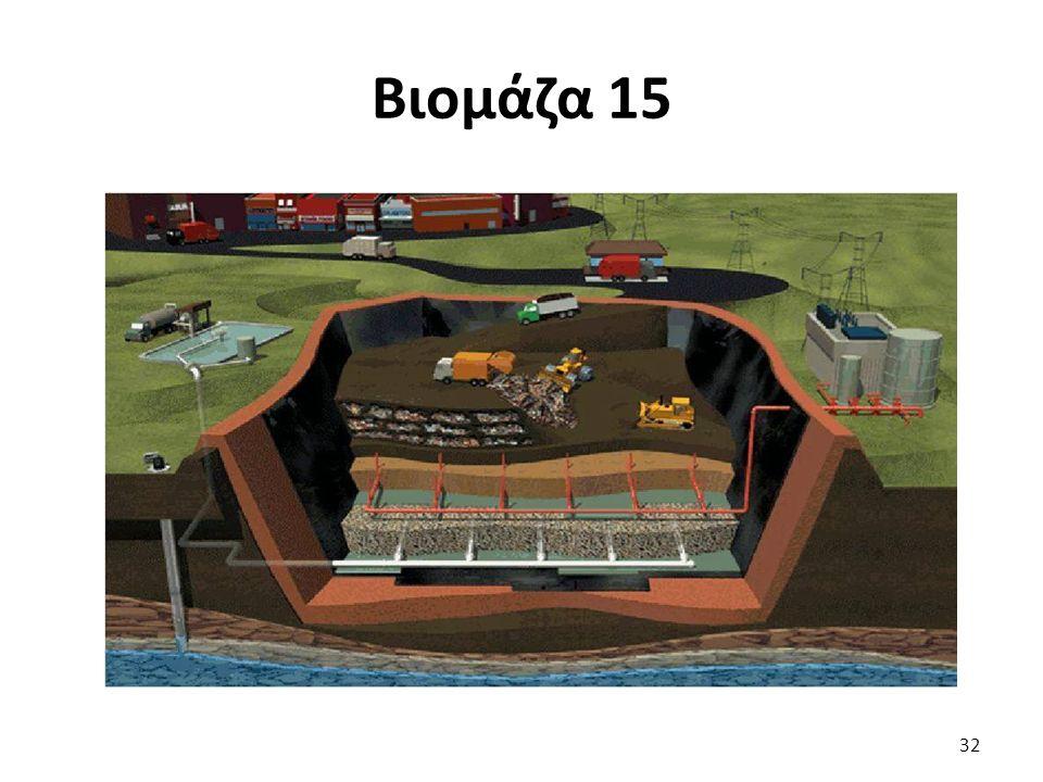 Βιομάζα 15 32