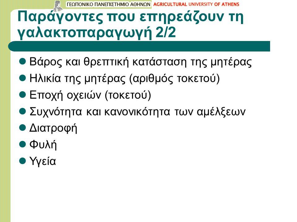 Συντελεστές κληρονομικότητας της γαλακτοπαραγωγής προβάτων και αιγών (μέσοι όροι από 6 έως 38 εκτιμήσεις) Από Ρογδάκης (2006).