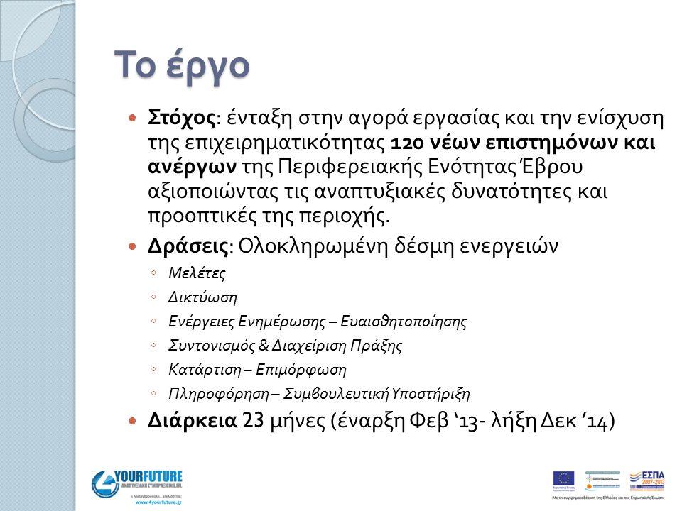 Το έργο Στόχος : ένταξη στην αγορά εργασίας και την ενίσχυση της επιχειρηματικότητας 120 νέων επιστημόνων και ανέργων της Περιφερειακής Ενότητας Έβρου