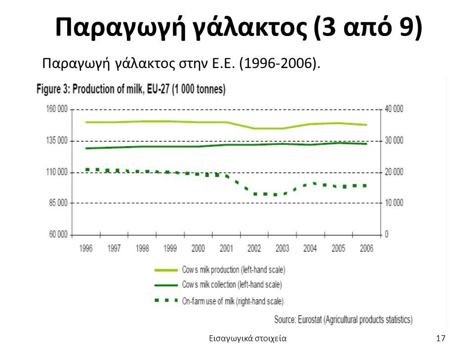 Παραγωγή γάλακτος (3 από 9) Παραγωγή γάλακτος στην Ε.Ε. (1996-2006). Εισαγωγικά στοιχεία 17